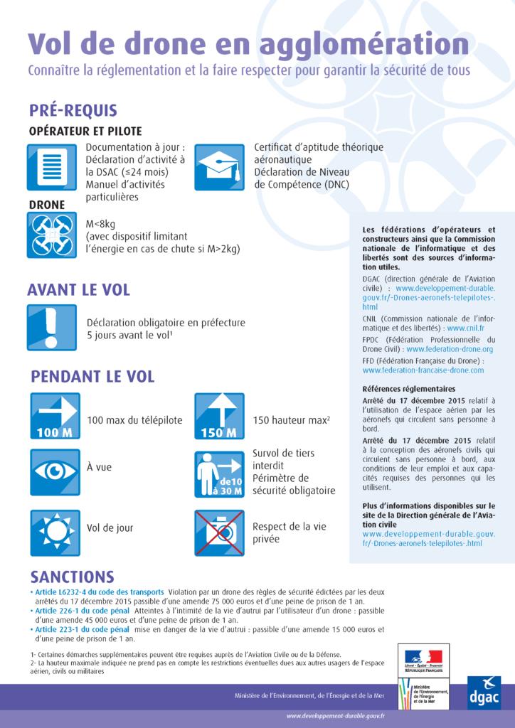memento_v2_drones_collectivites_locales_web